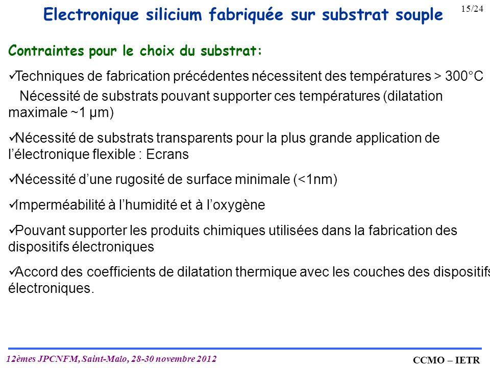 IETR UMR 6164 T. MOHAMMED-BRAHIM CCMO – IETR 12èmes JPCNFM, Saint-Malo, 28-30 novembre 2012 Electronique silicium fabriquée sur substrat souple Contra