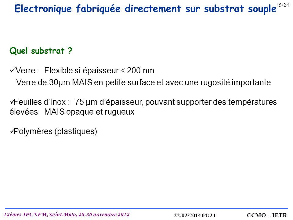 IETR UMR 6164 T. MOHAMMED-BRAHIM CCMO – IETR 12èmes JPCNFM, Saint-Malo, 28-30 novembre 2012 22/02/2014 01:25 Electronique fabriquée directement sur su