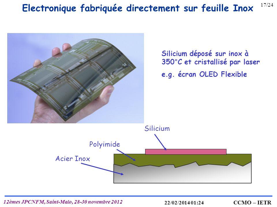 IETR UMR 6164 T. MOHAMMED-BRAHIM CCMO – IETR 12èmes JPCNFM, Saint-Malo, 28-30 novembre 2012 22/02/2014 01:25 17/24 Silicium déposé sur inox à 350°C et