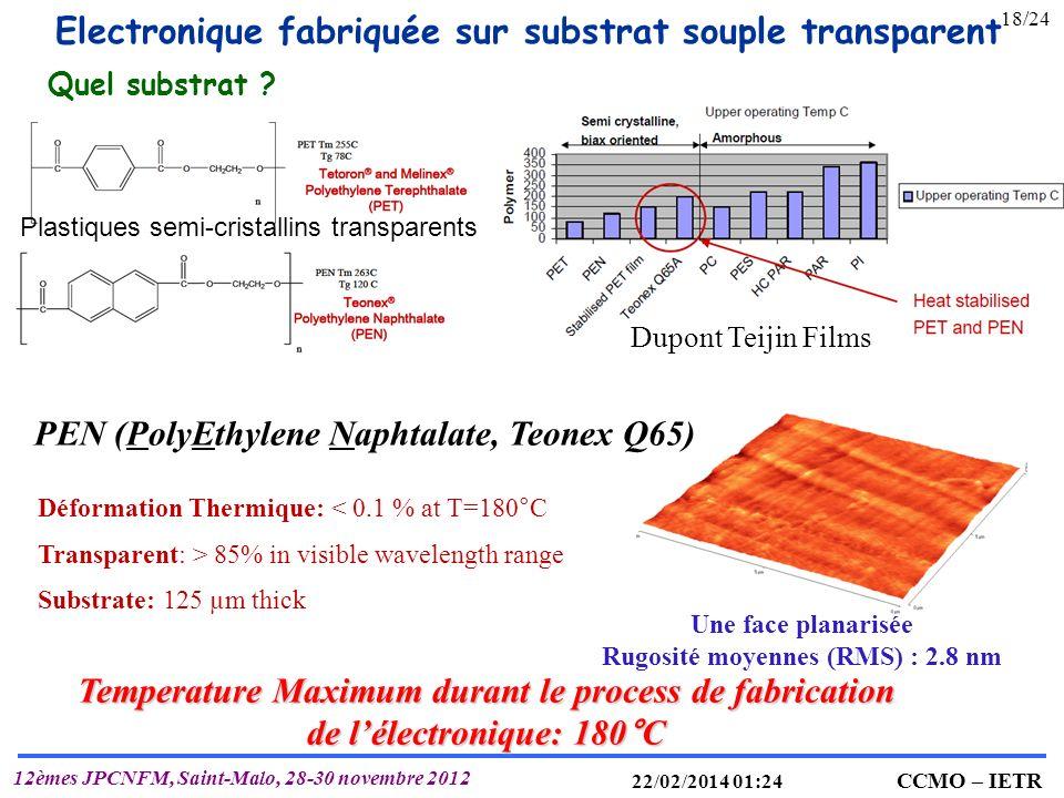 IETR UMR 6164 T. MOHAMMED-BRAHIM CCMO – IETR 12èmes JPCNFM, Saint-Malo, 28-30 novembre 2012 22/02/2014 01:25 Electronique fabriquée sur substrat soupl