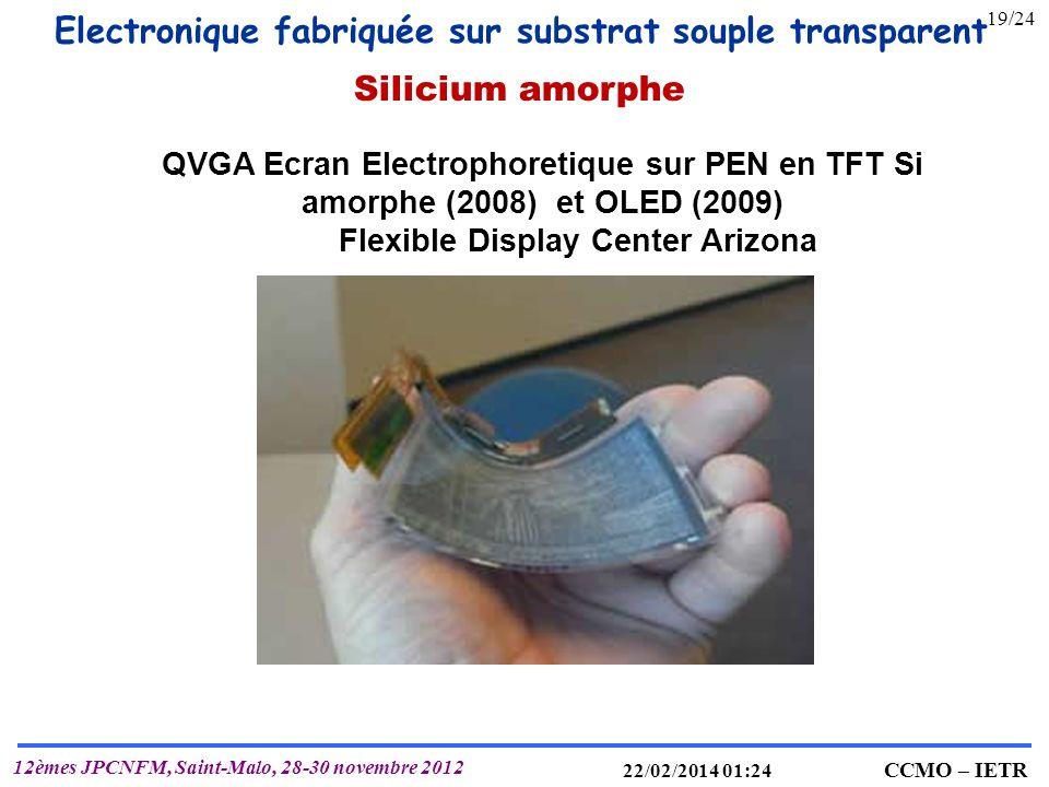 IETR UMR 6164 T. MOHAMMED-BRAHIM CCMO – IETR 12èmes JPCNFM, Saint-Malo, 28-30 novembre 2012 22/02/2014 01:25 QVGA Ecran Electrophoretique sur PEN en T