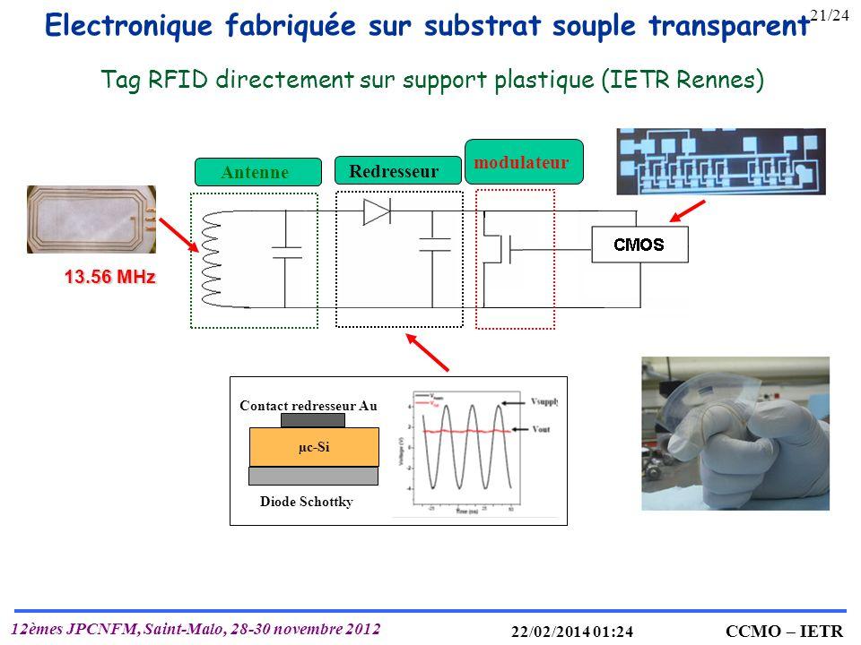 IETR UMR 6164 T. MOHAMMED-BRAHIM CCMO – IETR 12èmes JPCNFM, Saint-Malo, 28-30 novembre 2012 22/02/2014 01:25 Tag RFID directement sur support plastiqu