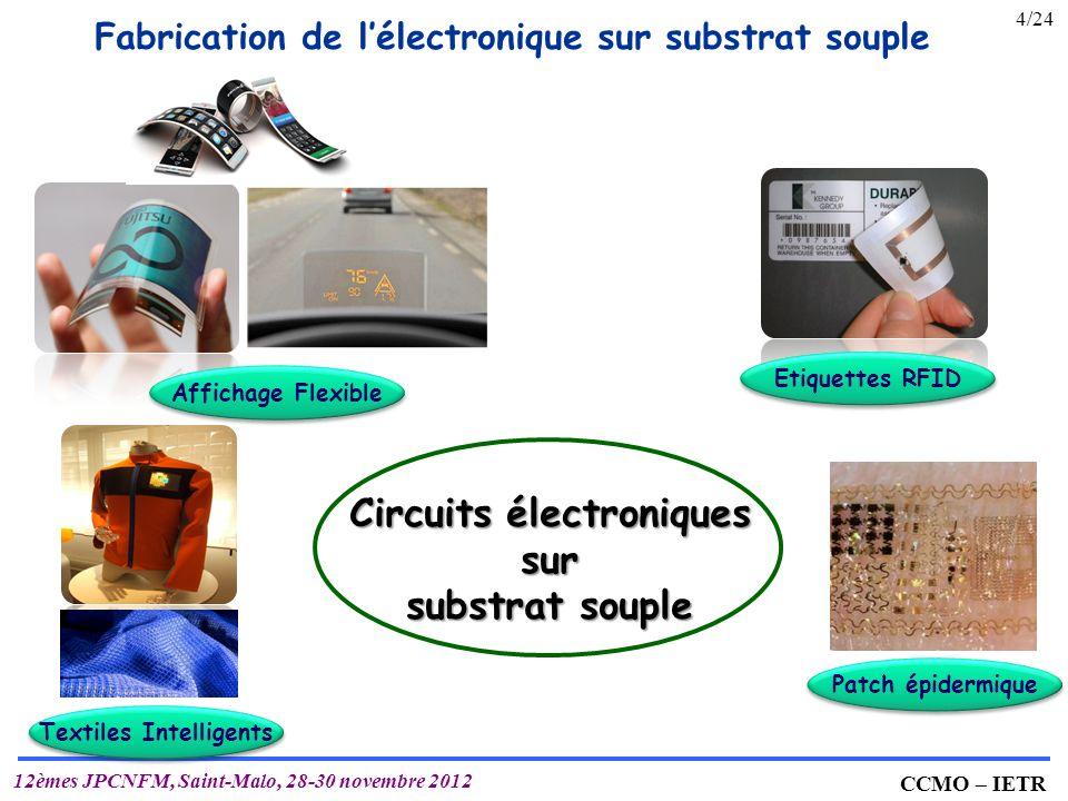 IETR UMR 6164 T. MOHAMMED-BRAHIM CCMO – IETR 12èmes JPCNFM, Saint-Malo, 28-30 novembre 2012 Etiquettes RFID Patch épidermique Circuits électroniques s