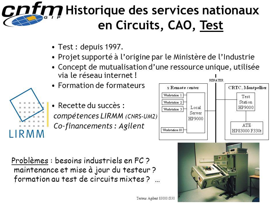 Test : depuis 1997. Projet supporté à lorigine par le Ministère de lIndustrie Concept de mutualisation dune ressource unique, utilisée via le réseau i
