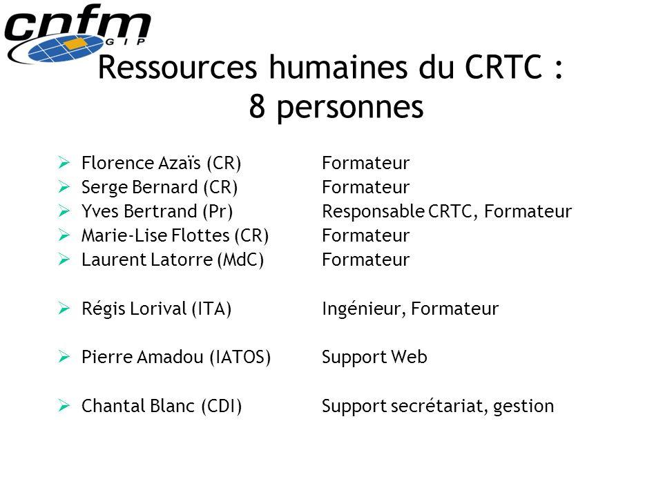 Ressources humaines du CRTC : 8 personnes Florence Azaïs (CR)Formateur Serge Bernard (CR) Formateur Yves Bertrand (Pr) Responsable CRTC, Formateur Mar