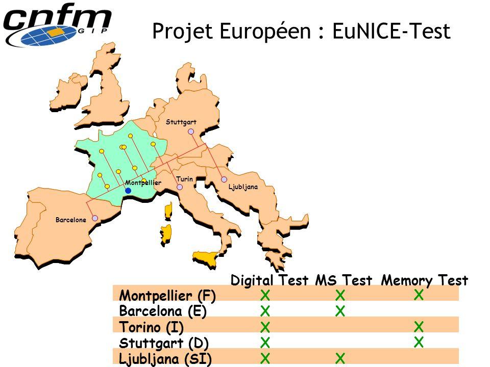 Projet Européen : EuNICE-Test Stuttgart Ljubljana Barcelone Turin Montpellier Digital Test MS TestMemory Test Montpellier (F)X Barcelona (E) Torino (I
