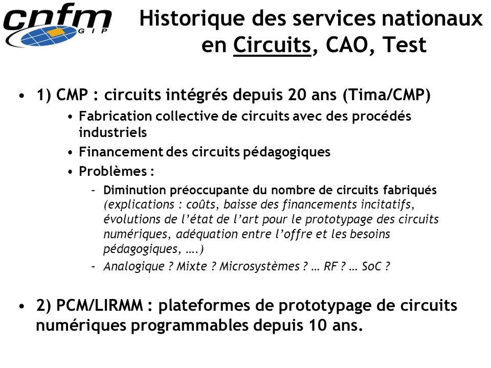 Historique des services nationaux en Circuits, CAO, Test 1) CMP : circuits intégrés depuis 20 ans (Tima/CMP) Fabrication collective de circuits avec d