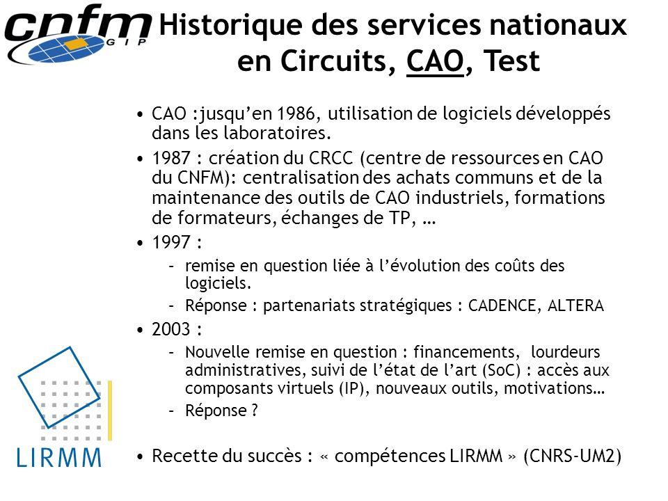 CAO :jusquen 1986, utilisation de logiciels développés dans les laboratoires. 1987 : création du CRCC (centre de ressources en CAO du CNFM): centralis