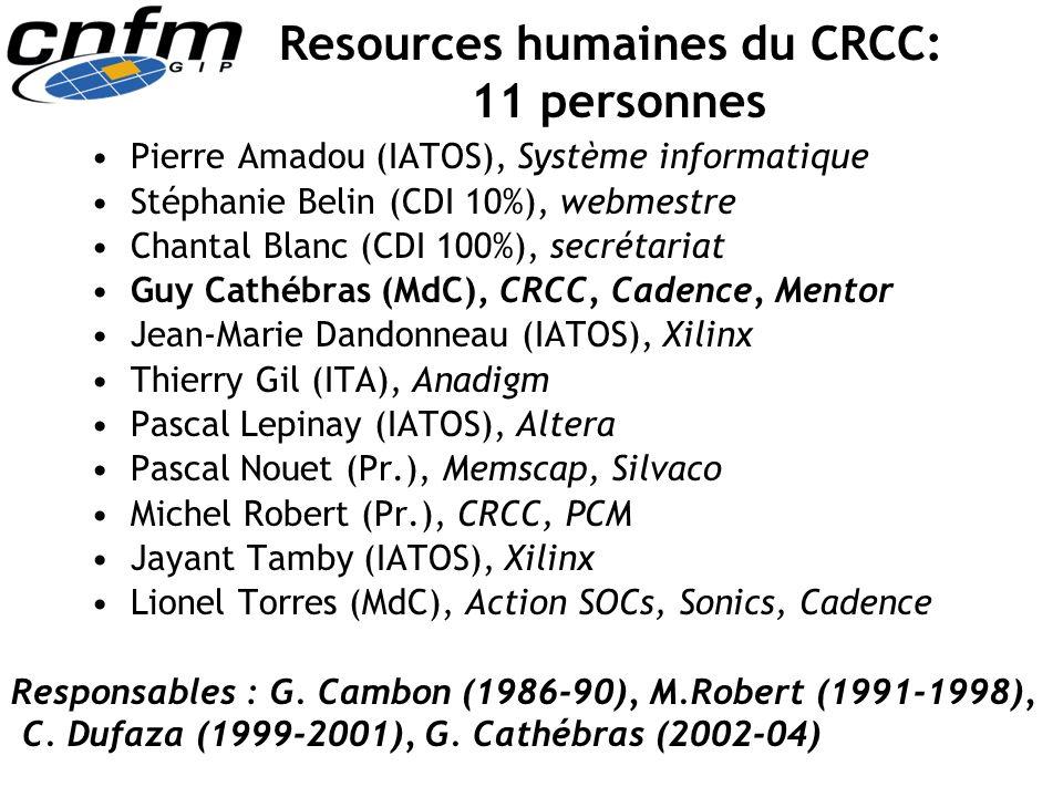 Resources humaines du CRCC: 11 personnes Pierre Amadou (IATOS), Système informatique Stéphanie Belin (CDI 10%), webmestre Chantal Blanc (CDI 100%), se