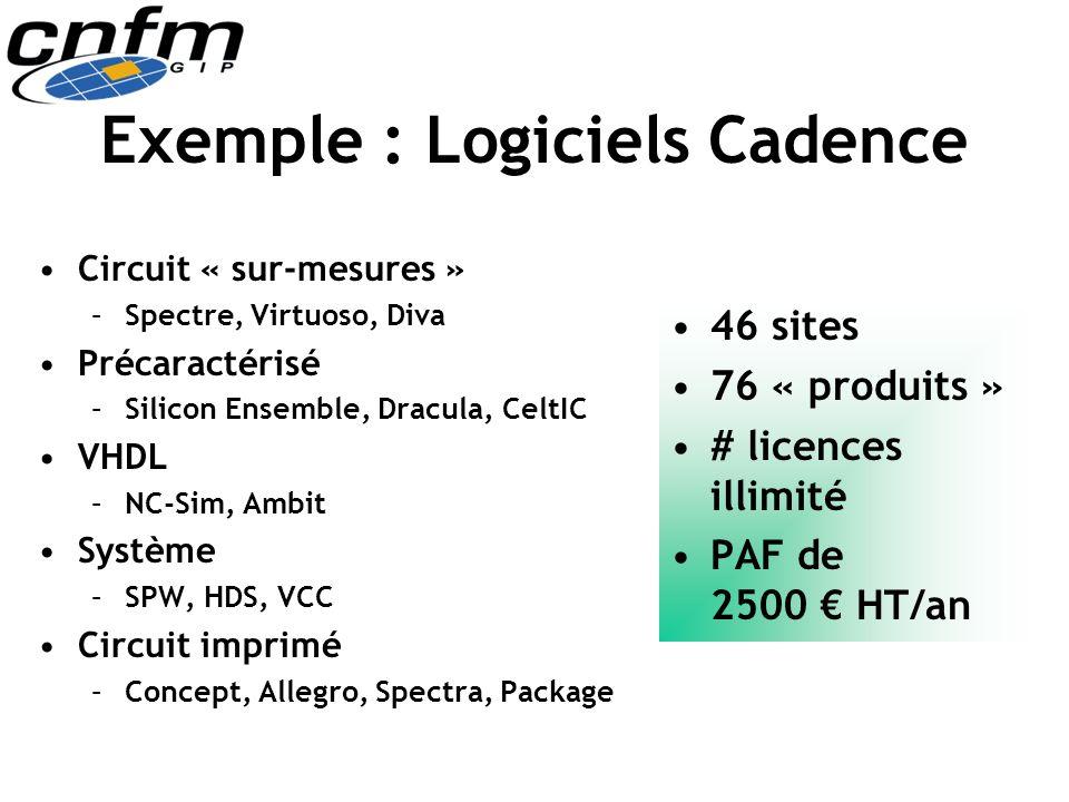 Exemple : Logiciels Cadence 46 sites 76 « produits » # licences illimité PAF de 2500 HT/an Circuit « sur-mesures » –Spectre, Virtuoso, Diva Précaracté