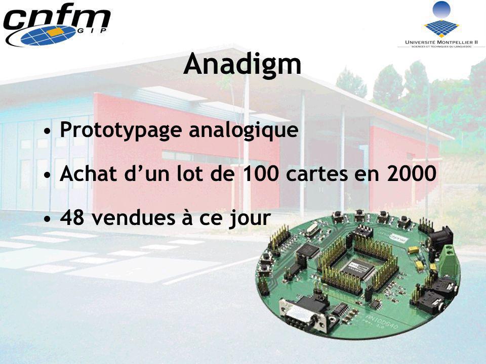Anadigm Prototypage analogique Achat dun lot de 100 cartes en 2000 48 vendues à ce jour