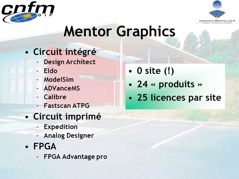 Mentor Graphics Circuit intégré –Design Architect –Eldo –ModelSim –ADVanceMS –Calibre –Fastscan ATPG Circuit imprimé –Expedition –Analog Designer FPGA