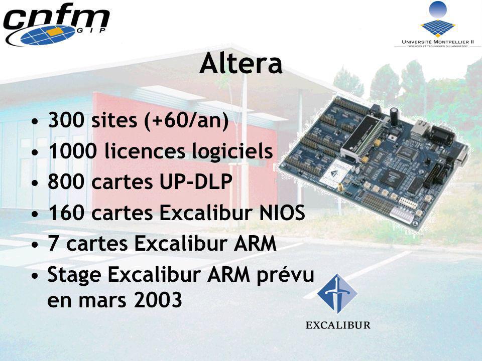 Altera 300 sites (+60/an) 1000 licences logiciels 800 cartes UP-DLP 160 cartes Excalibur NIOS 7 cartes Excalibur ARM Stage Excalibur ARM prévu en mars