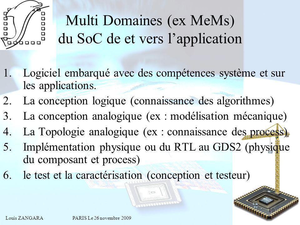 Louis ZANGARA PARIS Le 26 novembre 2009 10 Multi Domaines (ex MeMs) du SoC de et vers lapplication 1.Logiciel embarqué avec des compétences système et sur les applications.