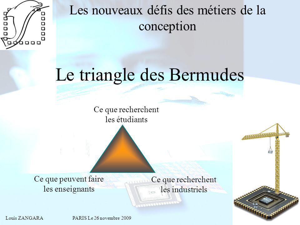 Louis ZANGARA PARIS Le 26 novembre 2009 Les nouveaux défis des métiers de la conception Le triangle des Bermudes Ce que recherchent les étudiants Ce que recherchent les industriels Ce que peuvent faire les enseignants