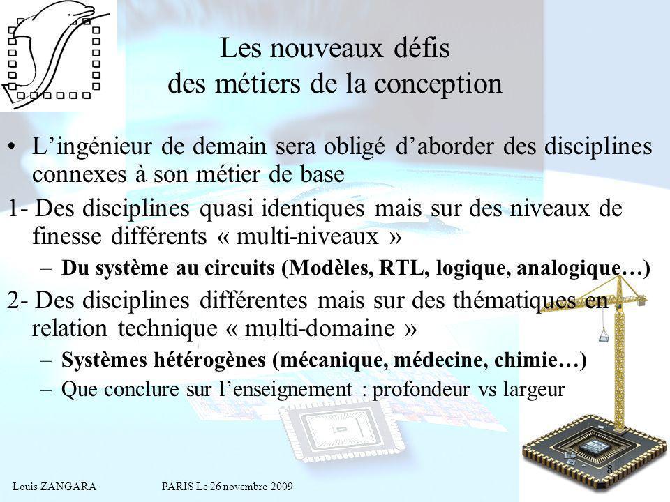 Louis ZANGARA PARIS Le 26 novembre 2009 9 Multi niveaux du GDSII de et vers le système électronique 1.Linformatique dexploitation (2, 3, 4, 5, 6, 7, 8…) 2.Logiciel embarqué (1, 6, 7…) 3.La co-conception SoC-système (1, 3, 4…) 4.Larchitecture du SoC (1, 2, 3, 4…) 5.La conception mixte hiérarchisée (1, 6, 7…) 6.La conception logique (1, 2, 7, 9…) 7.La conception pour le test (DFT) (1, 12, 6, 7…) 8.La conception analogique (1, 6, 8, 7…) 9.La Topologie analogique (1, 7, 9…) 10.Implémentation physique ou du RTL au GDS2 (1, 6, 7…) 11.La caractérisation (1, 6, 7…) 12.Le test industriel (1, 6 13.Support CAD et Design Kit (de 5 à 10)