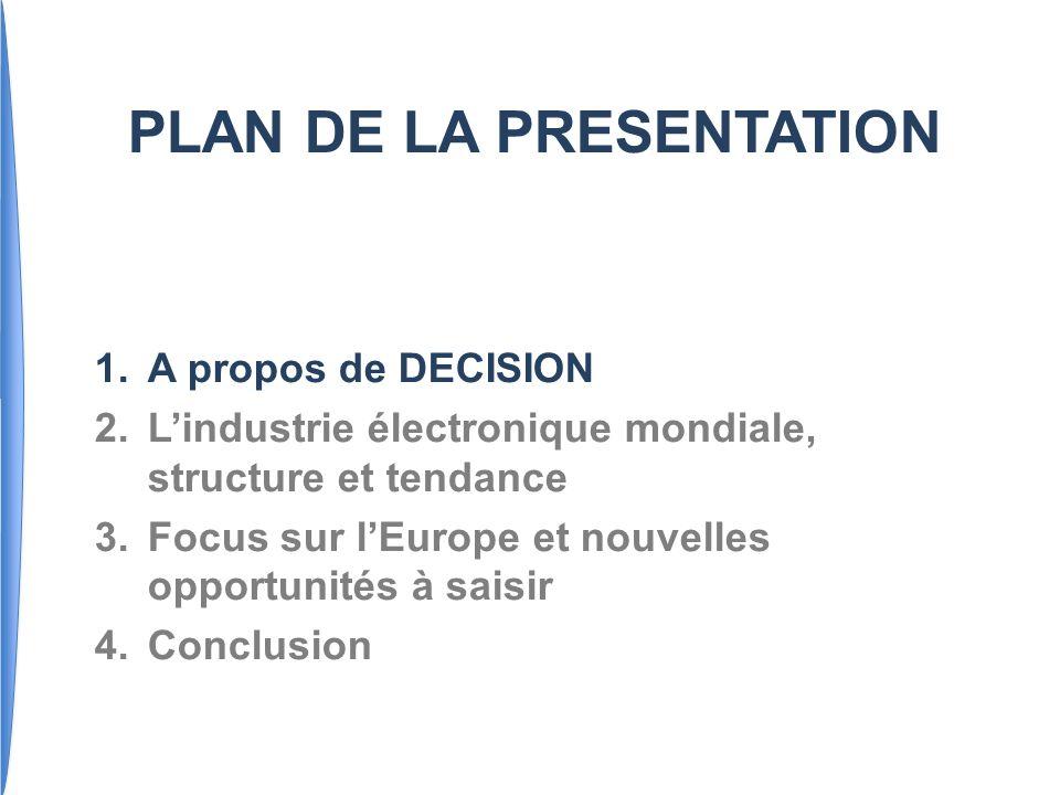 3 3 DECISION est une entreprise détudes et de conseil localisée à Paris et créée en 1991 par Didier COULON.