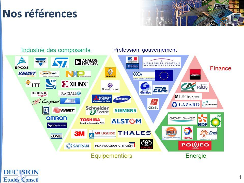 4 Industrie des composants Equipementiers Profession, gouvernement Finance Energie Nos références