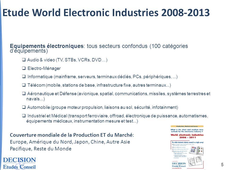 5 Equipements électroniques: tous secteurs confondus (100 catégories déquipements) Audio & video (TV, STBs, VCRs, DVD…) Electro-Ménager Informatique (