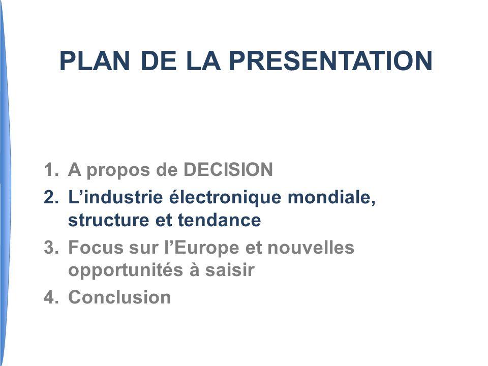 PLAN DE LA PRESENTATION 1.A propos de DECISION 2.Lindustrie électronique mondiale, structure et tendance 3.Focus sur lEurope et nouvelles opportunités