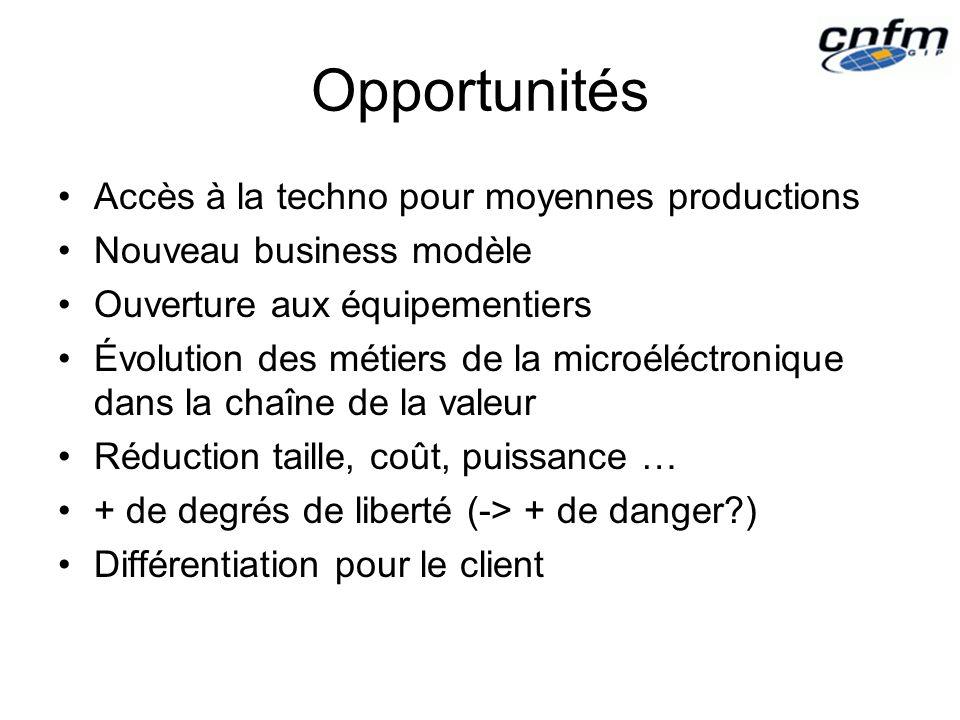 Opportunités Accès à la techno pour moyennes productions Nouveau business modèle Ouverture aux équipementiers Évolution des métiers de la microéléctronique dans la chaîne de la valeur Réduction taille, coût, puissance … + de degrés de liberté (-> + de danger?) Différentiation pour le client