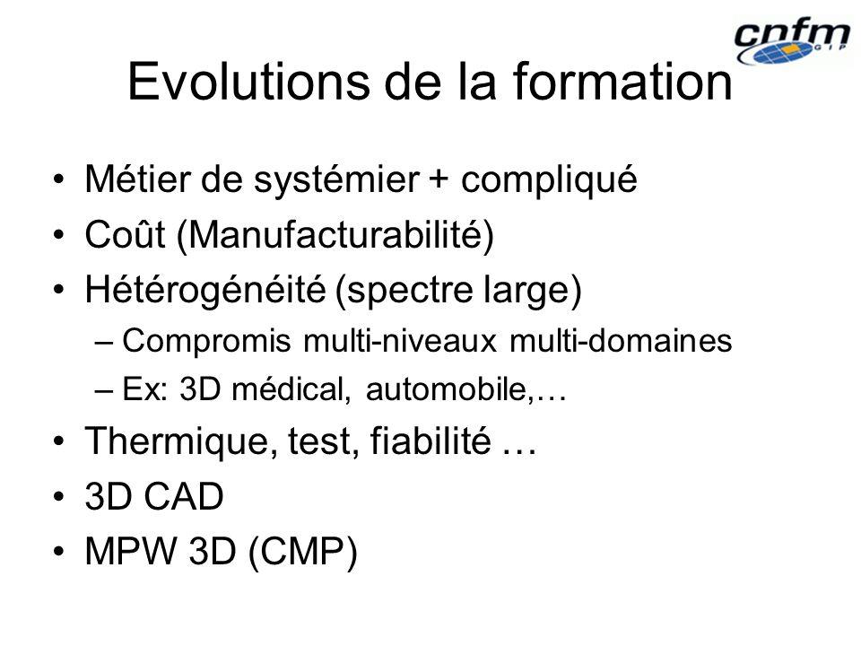 Evolutions de la formation Métier de systémier + compliqué Coût (Manufacturabilité) Hétérogénéité (spectre large) –Compromis multi-niveaux multi-domaines –Ex: 3D médical, automobile,… Thermique, test, fiabilité … 3D CAD MPW 3D (CMP)
