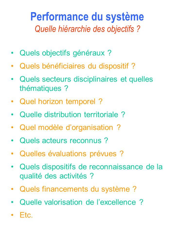 Performance du système Quelle hiérarchie des objectifs ? Quels objectifs généraux ? Quels bénéficiaires du dispositif ? Quels secteurs disciplinaires
