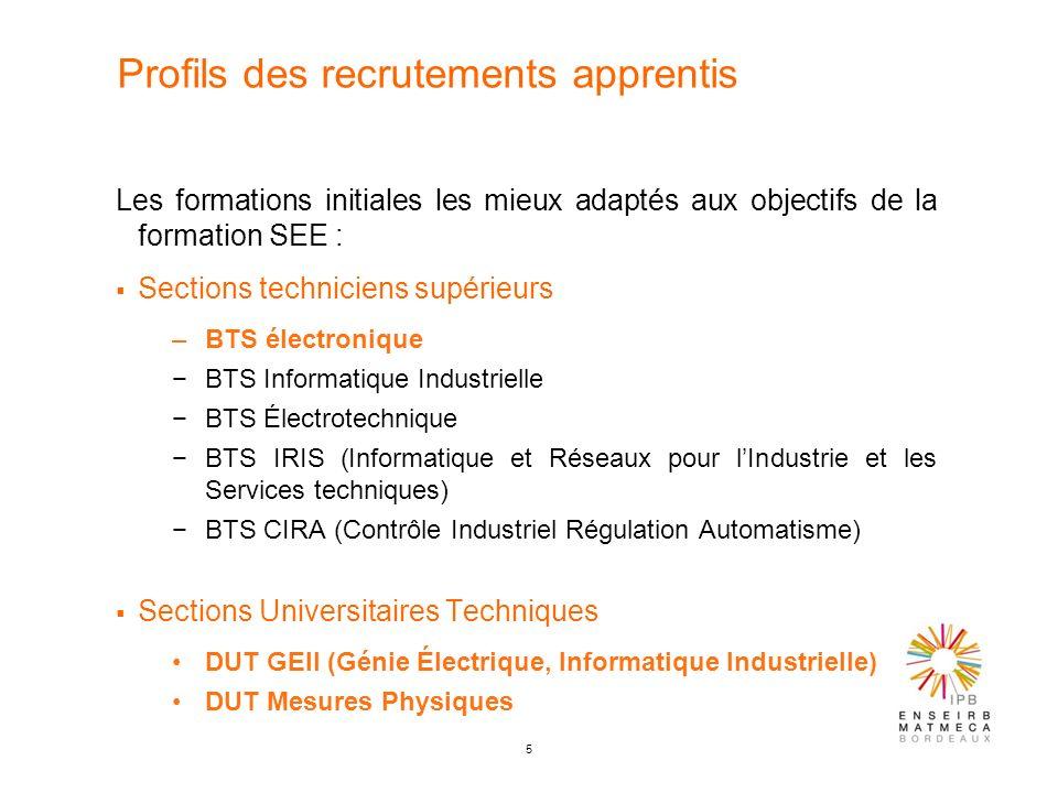 5 Profils des recrutements apprentis Les formations initiales les mieux adaptés aux objectifs de la formation SEE : Sections techniciens supérieurs –B