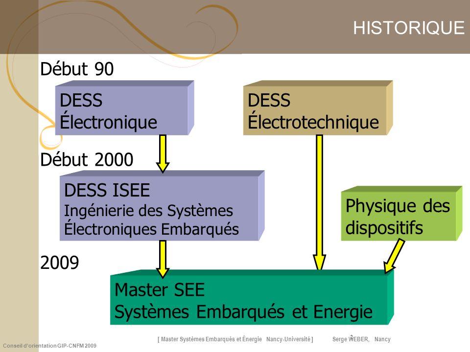 [ Master Systèmes Embarqués et Énergie Nancy-Université ] Serge WEBER, Nancy Conseil dorientation GIP-CNFM 2009 2 HISTORIQUE Début 90 DESS Électroniqu