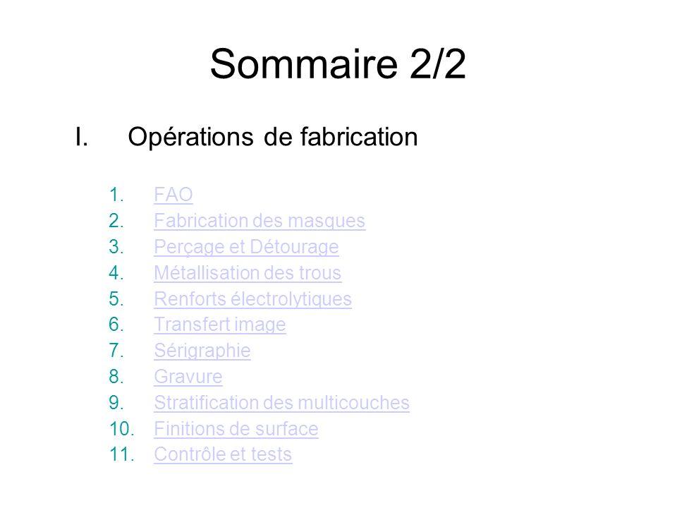 Sommaire 2/2 I.Opérations de fabrication 1.FAOFAO 2.Fabrication des masquesFabrication des masques 3.Perçage et DétouragePerçage et Détourage 4.Métall