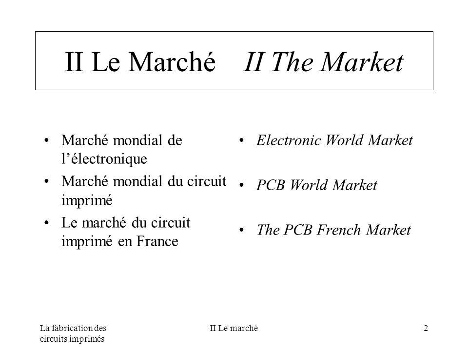 La fabrication des circuits imprimés II Le marché2 II Le Marché II The Market Marché mondial de lélectronique Marché mondial du circuit imprimé Le marché du circuit imprimé en France Electronic World Market PCB World Market The PCB French Market