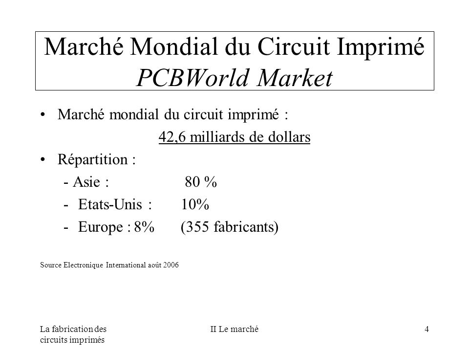 La fabrication des circuits imprimés II Le marché5 Marché Français French Market N°SociétéCA 2005 MEffectif 1Groupe CIRE61,3580 2ELVIA-PCB53420 3TECHCI13115 4CIMULEC / CSI10,2113 5NICSOFRA8,7106 6MAINE CI7,980 7SYSTRONIC742 8ATLANTEC5,855 9SOS ELECTRONIC4,140 10ARMORELEC3,946 10CIBEL3,935 Top 10 des entreprises françaises Source Electronique Mag, septembre 2006