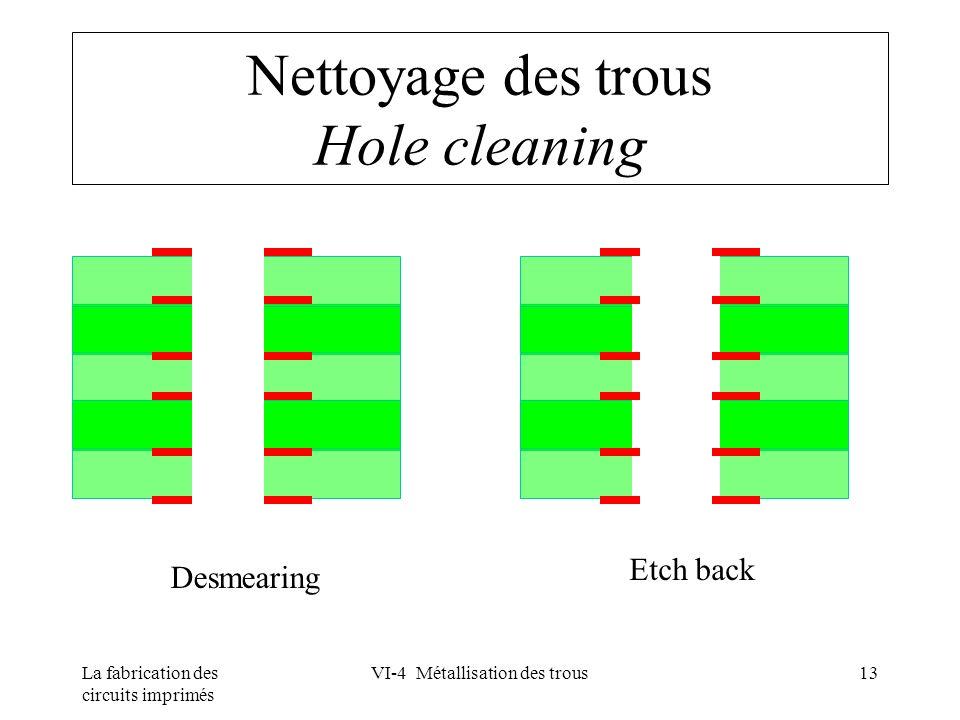La fabrication des circuits imprimés VI-4 Métallisation des trous13 Nettoyage des trous Hole cleaning Desmearing Etch back