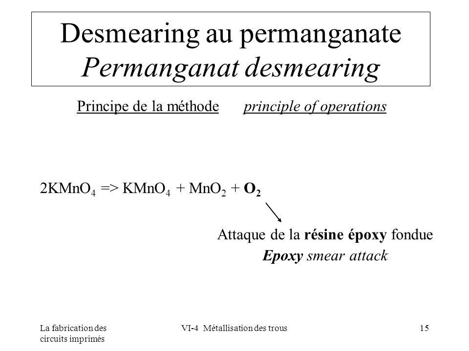 La fabrication des circuits imprimés VI-4 Métallisation des trous15 Desmearing au permanganate Permanganat desmearing Principe de la méthode principle