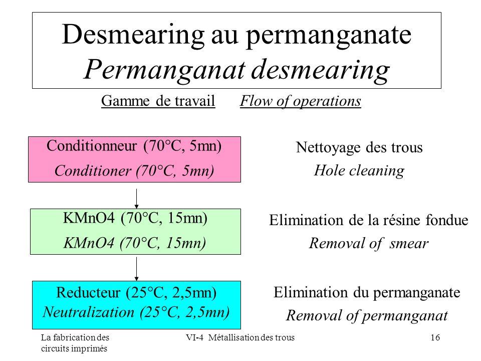 La fabrication des circuits imprimés VI-4 Métallisation des trous16 Desmearing au permanganate Permanganat desmearing Gamme de travail Flow of operati
