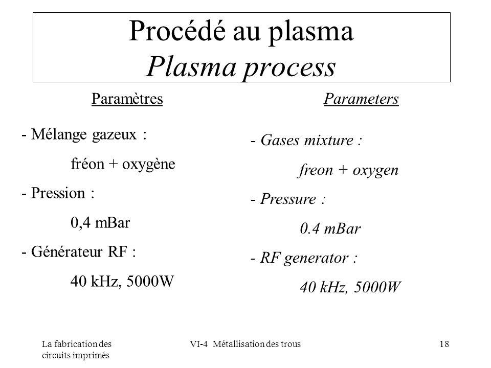 La fabrication des circuits imprimés VI-4 Métallisation des trous18 Procédé au plasma Plasma process Paramètres Parameters - Mélange gazeux : fréon +