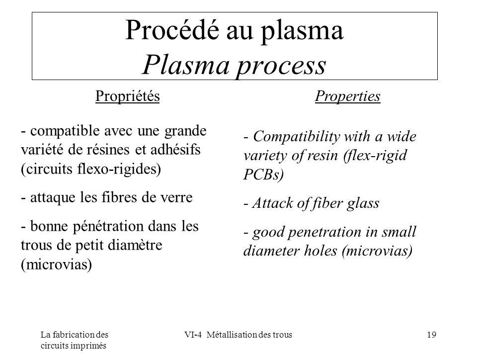 La fabrication des circuits imprimés VI-4 Métallisation des trous19 Procédé au plasma Plasma process Propriétés Properties - compatible avec une grand
