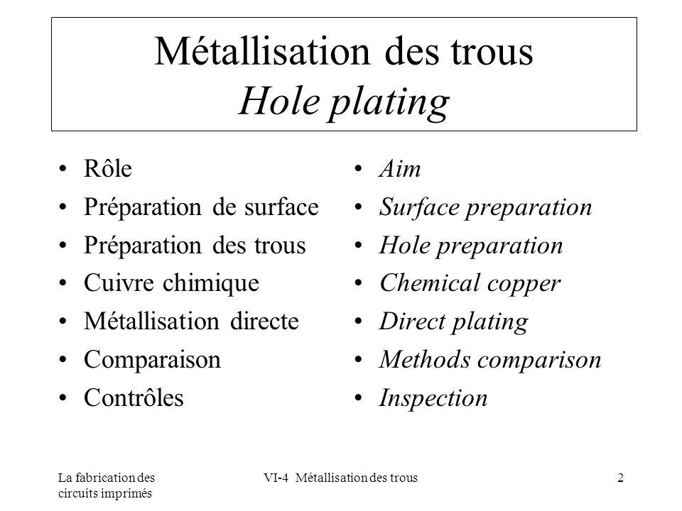La fabrication des circuits imprimés VI-4 Métallisation des trous2 Métallisation des trous Hole plating Rôle Préparation de surface Préparation des tr