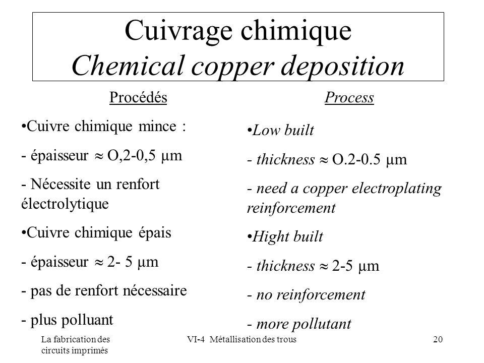 La fabrication des circuits imprimés VI-4 Métallisation des trous20 Cuivrage chimique Chemical copper deposition Procédés Process Cuivre chimique minc