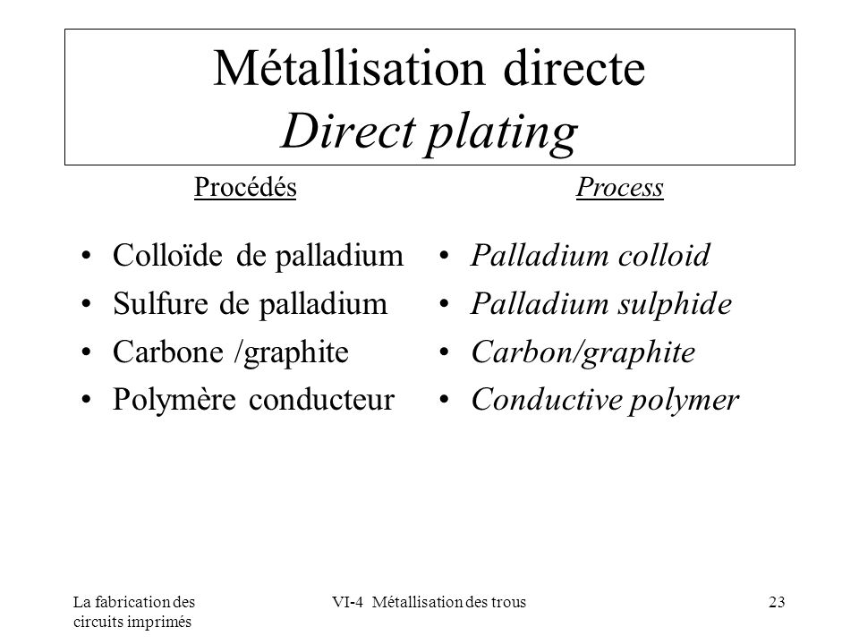 La fabrication des circuits imprimés VI-4 Métallisation des trous23 Métallisation directe Direct plating Colloïde de palladium Sulfure de palladium Ca