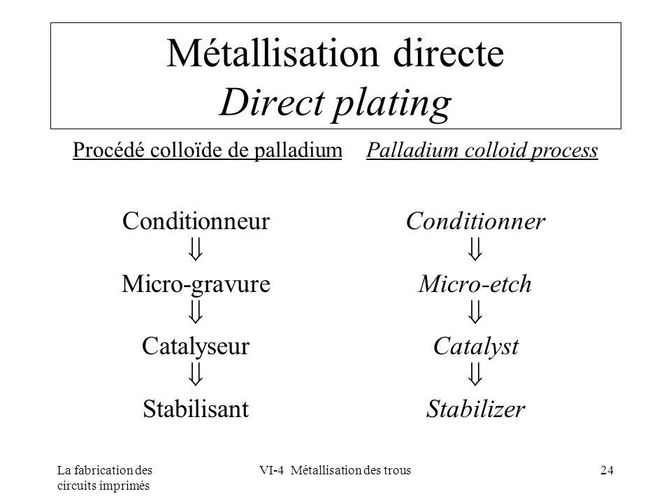La fabrication des circuits imprimés VI-4 Métallisation des trous24 Métallisation directe Direct plating Conditionneur Micro-gravure Catalyseur Stabil