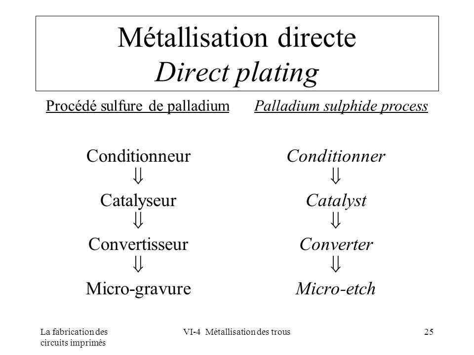 La fabrication des circuits imprimés VI-4 Métallisation des trous25 Métallisation directe Direct plating Conditionneur Catalyseur Convertisseur Micro-