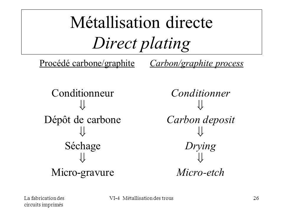 La fabrication des circuits imprimés VI-4 Métallisation des trous26 Métallisation directe Direct plating Conditionneur Dépôt de carbone Séchage Micro-