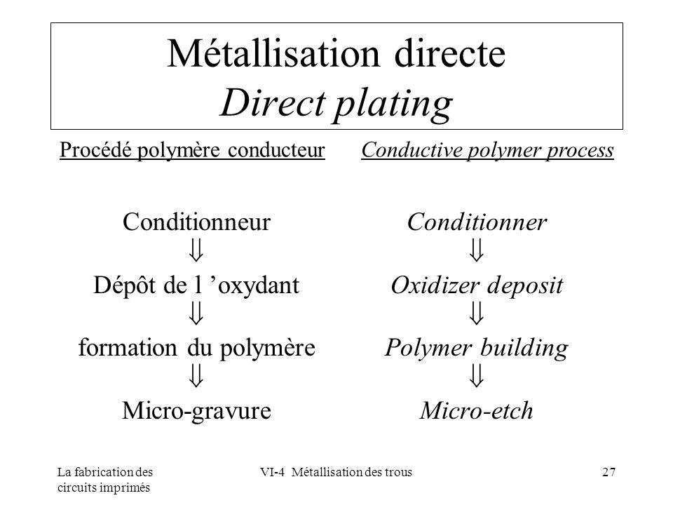 La fabrication des circuits imprimés VI-4 Métallisation des trous27 Métallisation directe Direct plating Conditionneur Dépôt de l oxydant formation du