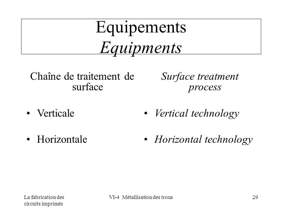 La fabrication des circuits imprimés VI-4 Métallisation des trous29 Equipements Equipments Chaîne de traitement de surface Verticale Horizontale Surfa