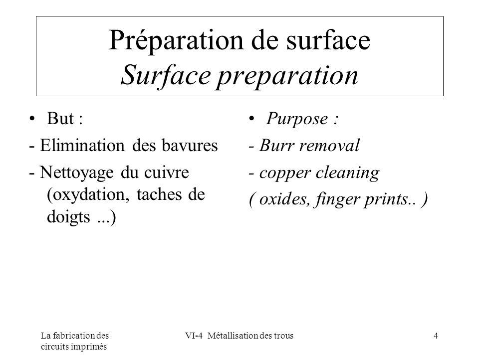 La fabrication des circuits imprimés VI-4 Métallisation des trous4 Préparation de surface Surface preparation But : - Elimination des bavures - Nettoy