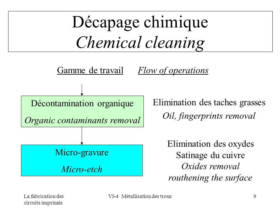 La fabrication des circuits imprimés VI-4 Métallisation des trous9 Décapage chimique Chemical cleaning Gamme de travail Flow of operations Décontamina