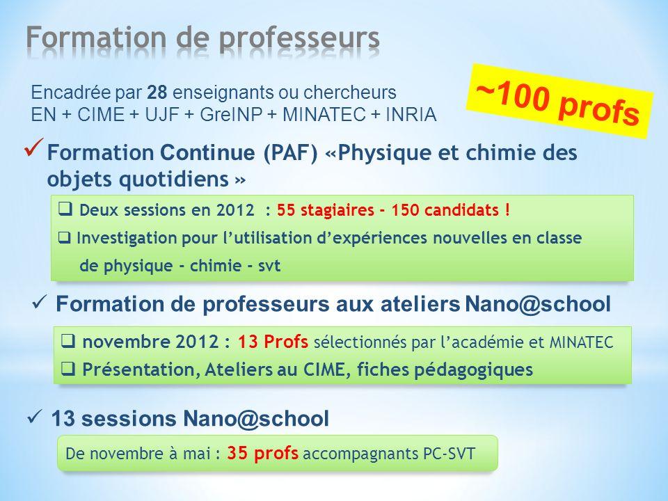 Formation Continue (PAF) «Physique et chimie des objets quotidiens » Deux sessions en 2012 : 55 stagiaires - 150 candidats ! Investigation pour lutili