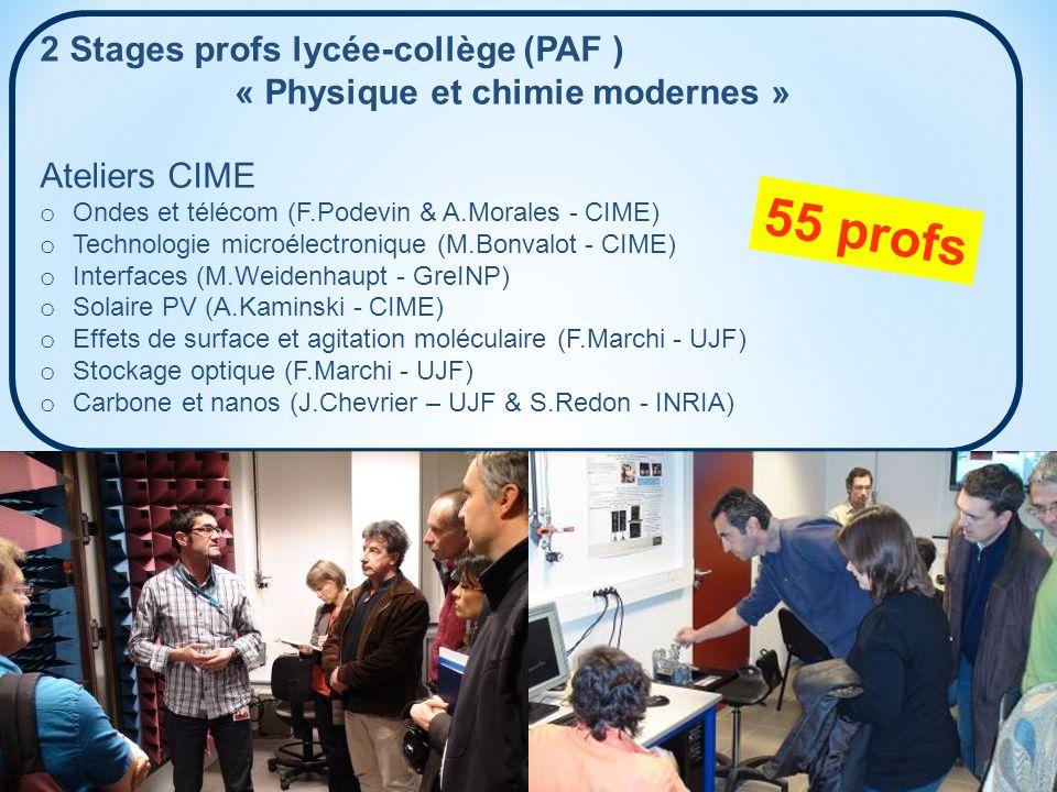 2 Stages profs lycée-collège (PAF ) « Physique et chimie modernes » Ateliers CIME o Ondes et télécom (F.Podevin & A.Morales - CIME) o Technologie micr