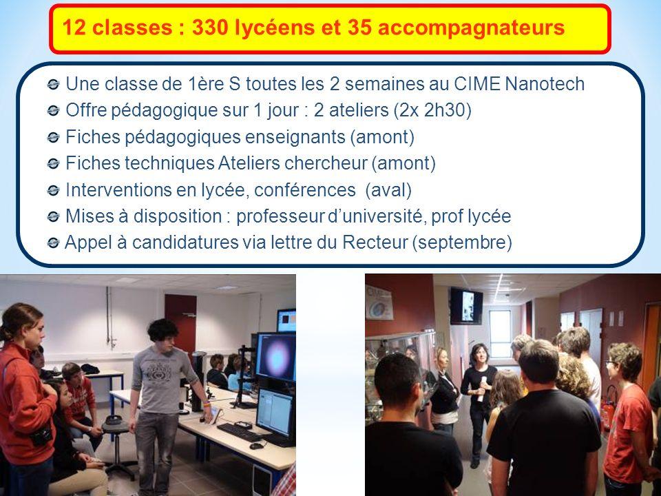 Une classe de 1ère S toutes les 2 semaines au CIME Nanotech Offre pédagogique sur 1 jour : 2 ateliers (2x 2h30) Fiches pédagogiques enseignants (amont